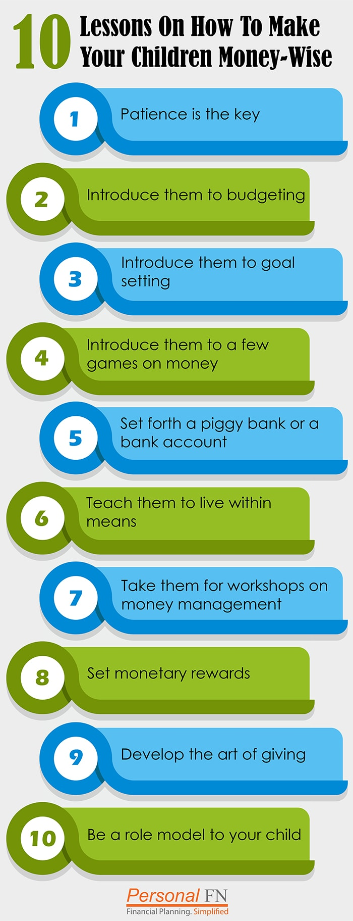 10_lesson_on_how_to_make_your_children_money_wise