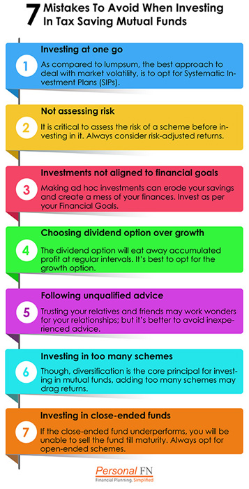 7 Mistakes To Avoid When Investing In Tax Saving Mutual Funds
