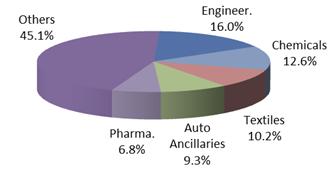 top-fund-portfolio07